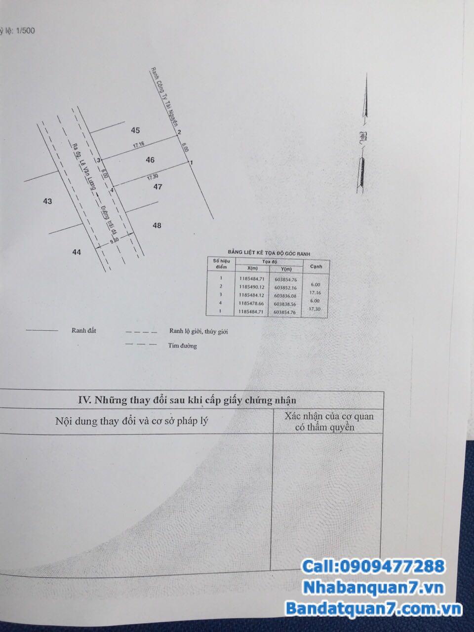 Bán đất Cư Xá Ngân Hàng Nhà Bè, 6x17,5  hướng Tây, giá 4,95tỷ Lh 0909477288